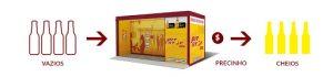 franquia pit stop skol franquias ambev franquia container2